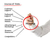Sources of Data — Stock Photo