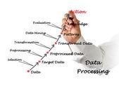 Procesamiento de datos — Foto de Stock
