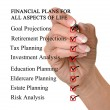 Checklist for financial plans — Stock Photo #46656447