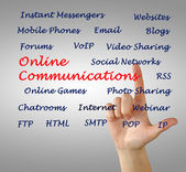 Online communications — Stock Photo