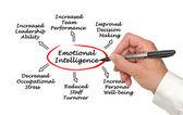 Emotionale intelligenz — Stockfoto