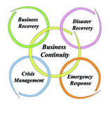 Business Continuity — Stock Photo