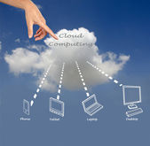 Il cloud computing — Foto Stock