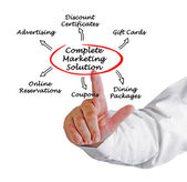 Complete Marketing Solution — Stock Photo
