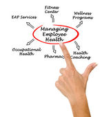 Managing Employee Health — Stock Photo