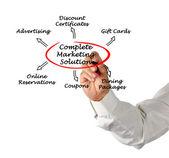 Complete Marketing Solution — Foto de Stock