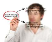 健康储蓄帐户 — 图库照片