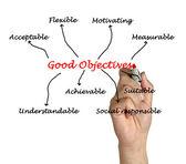 Good objectives — ストック写真