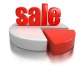 Sale Pie Chart — Stock Photo