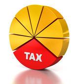 Steuer-kreisdiagramm — Stockfoto