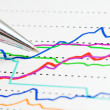 Financial graphs analysis — Stock Photo #18391291