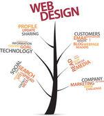Web design — Wektor stockowy