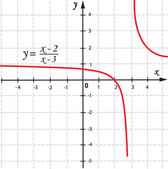 Vector graphic function — Stock Vector