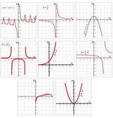 Collection of Vector mathematical function graph — Stock Vector