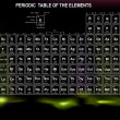 Periodic Table of the Elements with atomic number, symbol and weight  — Imagen vectorial