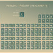 Periodic Table of the Elements with atomic number, symbol and weight — Stockvektor  #49434917