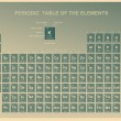 Periodic Table of the Elements with atomic number, symbol and weight  — ストックベクタ #49434917