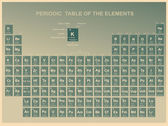 Periodic Table of the Elements with atomic number, symbol and weight  — Stockvector