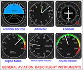 Basic flight instruments — Stock Vector