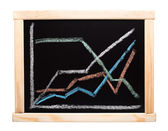 Chalkboard with finance business graph — Stock Photo