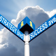 Strategy blvd and success ave - 图库照片
