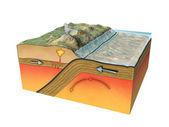 Piastre tettoniche — Foto Stock