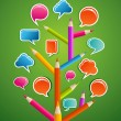 Educative Social media tree — Stock Vector