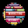 cercle de concept marketing Internet — Image vectorielle