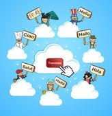 Cloud community translate concept — Stock Vector