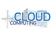 Cloud computing tekst chmura — Wektor stockowy