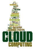 Cloud computing text-wolke — Stockvektor