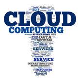Nube de computación nube de texto — Vector de stock