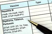 Vullen van de vaccinatie record concept van ziektepreventie en immunisatie — Stockfoto