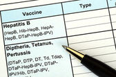 灌装疾病预防和免疫接种的疫苗接种记录的概念 — 图库照片