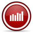 Bar graph red glossy icon on white background — Stock Photo