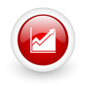 Histogram red circle glossy web icon on white background — Stock Photo