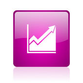 Histogram violet square web glossy icon — Stock Photo
