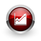 Histogram red circle web glossy icon — Stock Photo