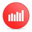 Bar graph red circle web glossy icon — Stock Photo