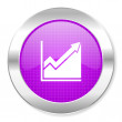 Histogram icon — Stock Photo