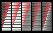 Statusanzeige rot verschiedene ladeprogramm, vektor — Stockvektor
