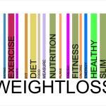 Weightloss text barcode — Stock Vector