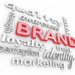 Brand Marketing Words Awareness Loyalty Branding — Stock Photo