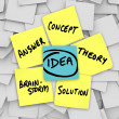Idea Words Yellow Sticky Notes Brainstorm Solution — Foto de Stock