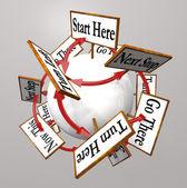 Iniziare qui segni direzioni confondendo sfera mappa itinerario — Foto Stock