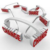 één verandering leidt tot een andere verbonden veranderingen woorden — Stockfoto