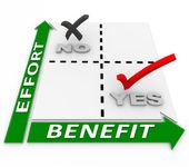 Inspanning versus voordelen matrix middelen — Stockfoto