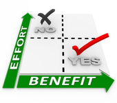 Effort Vs Benefits Matrix Allocating Resources — Stock Photo