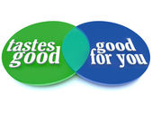 Tastes Good Healthy Food Venn Diagram — Stock Photo