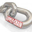 Supply Chain Words Links Connected Supplier Management — Zdjęcie stockowe